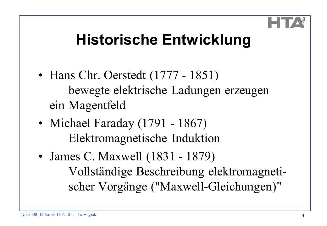(C) 2000, H. Knoll, HTA Chur, Tc Physik 4 Historische Entwicklung Hans Chr. Oerstedt (1777 - 1851) bewegte elektrische Ladungen erzeugen ein Magentfel