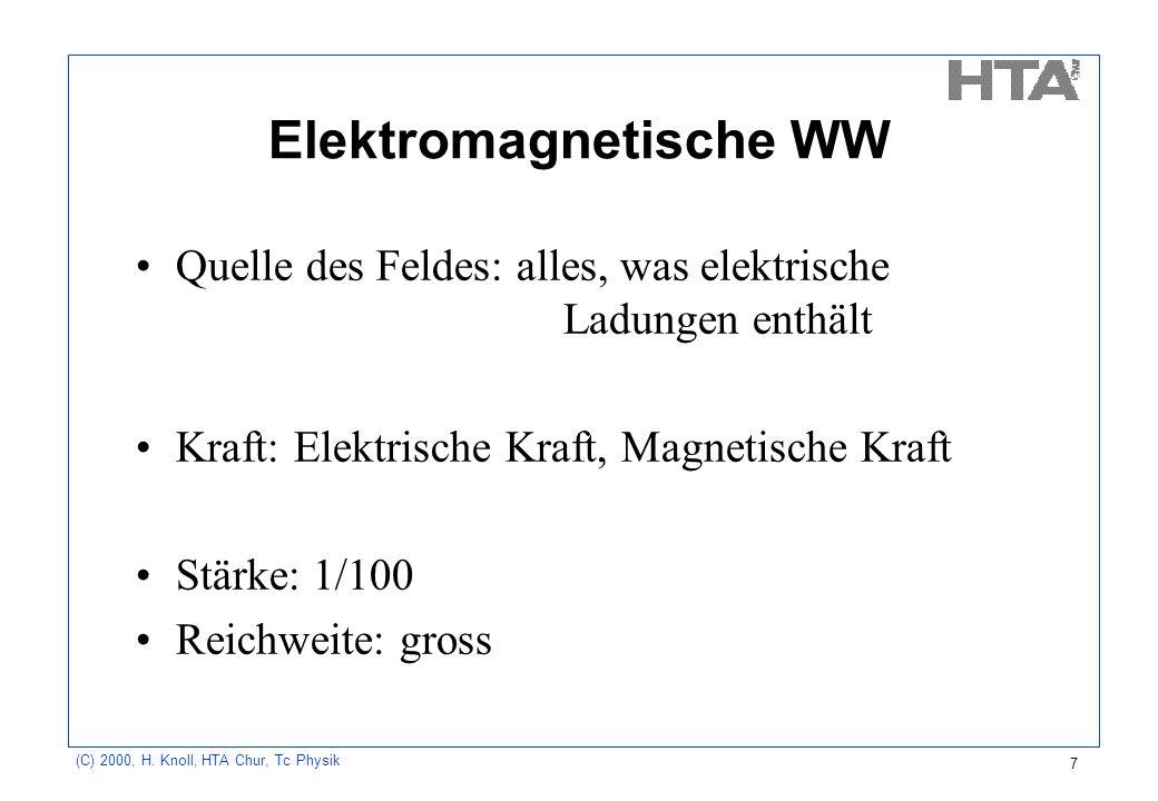 (C) 2000, H. Knoll, HTA Chur, Tc Physik 7 Elektromagnetische WW Quelle des Feldes: alles, was elektrische Ladungen enthält Kraft: Elektrische Kraft, M