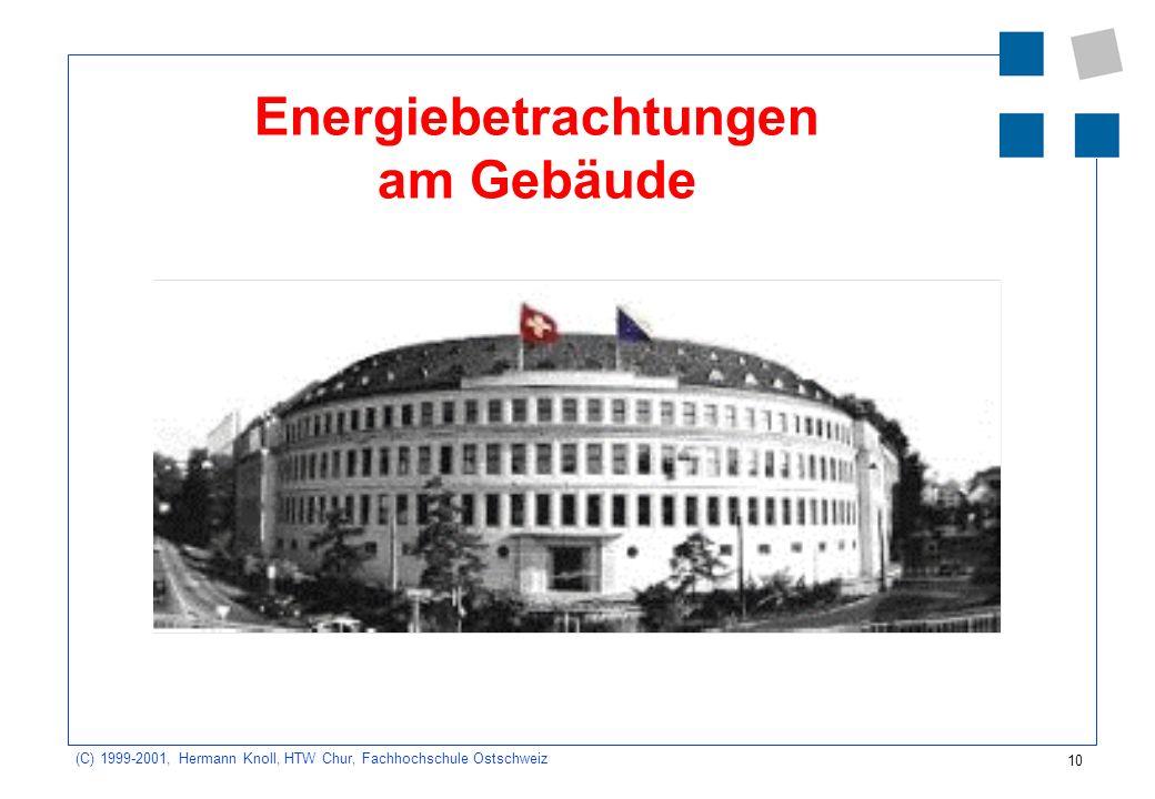 10 (C) 1999-2001, Hermann Knoll, HTW Chur, Fachhochschule Ostschweiz Energiebetrachtungen am Gebäude