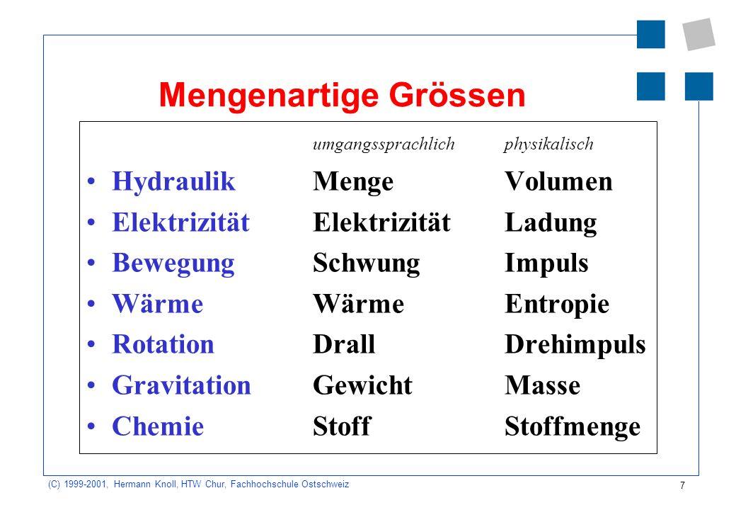 7 (C) 1999-2001, Hermann Knoll, HTW Chur, Fachhochschule Ostschweiz Mengenartige Grössen umgangssprachlichphysikalisch HydraulikMengeVolumen ElektrizitätElektrizitätLadung BewegungSchwungImpuls WärmeWärmeEntropie RotationDrallDrehimpuls GravitationGewichtMasse ChemieStoffStoffmenge