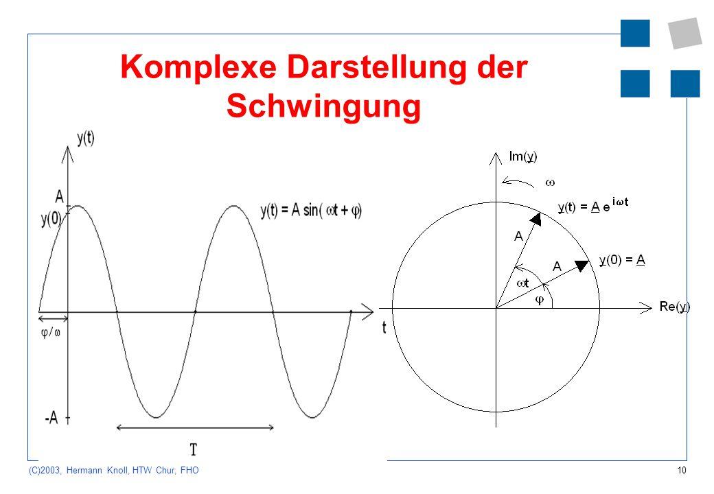 10 (C)2003, Hermann Knoll, HTW Chur, FHO Komplexe Darstellung der Schwingung