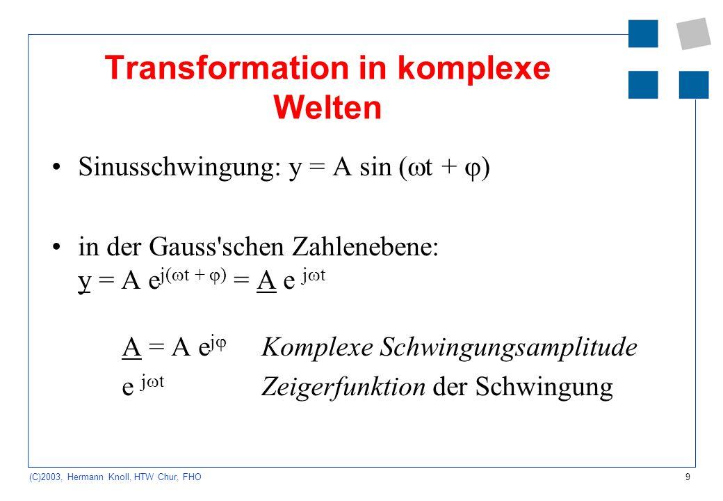 9 (C)2003, Hermann Knoll, HTW Chur, FHO Transformation in komplexe Welten Sinusschwingung: y = A sin ( t + ) in der Gauss'schen Zahlenebene: y = A e j