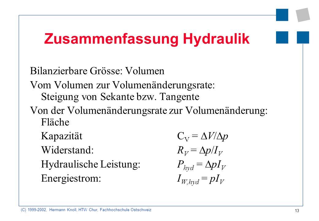 (C) 1999-2002, Hermann Knoll, HTW Chur, Fachhochschule Ostschweiz 13 Zusammenfassung Hydraulik Bilanzierbare Grösse: Volumen Vom Volumen zur Volumenän