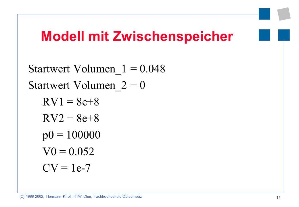 (C) 1999-2002, Hermann Knoll, HTW Chur, Fachhochschule Ostschweiz 17 Startwert Volumen_1 = 0.048 Startwert Volumen_2 = 0 RV1 = 8e+8 RV2 = 8e+8 p0 = 10
