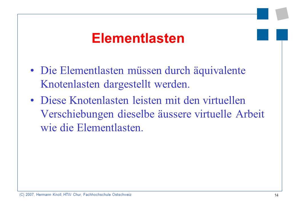 14 (C) 2007, Hermann Knoll, HTW Chur, Fachhochschule Ostschweiz Elementlasten Die Elementlasten müssen durch äquivalente Knotenlasten dargestellt werden.