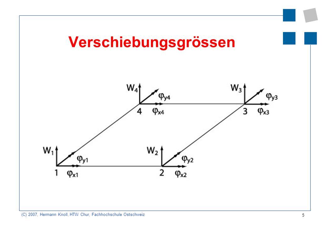 5 (C) 2007, Hermann Knoll, HTW Chur, Fachhochschule Ostschweiz Verschiebungsgrössen