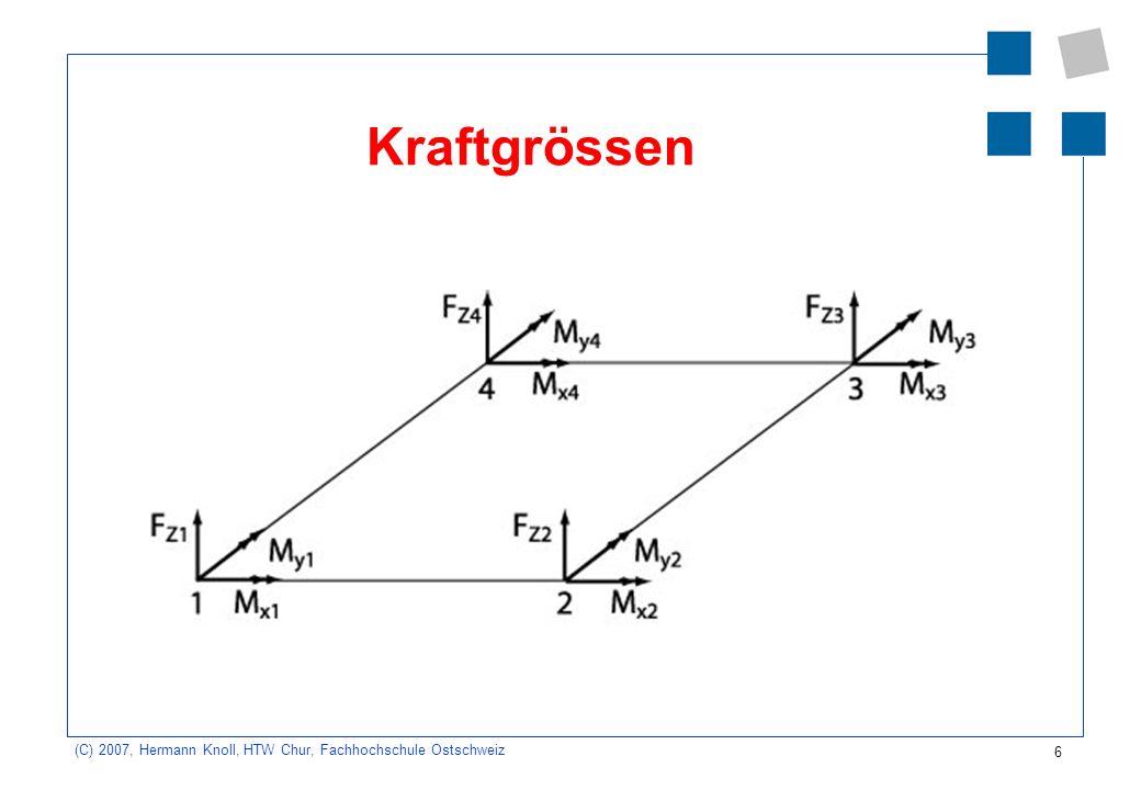 6 (C) 2007, Hermann Knoll, HTW Chur, Fachhochschule Ostschweiz Kraftgrössen