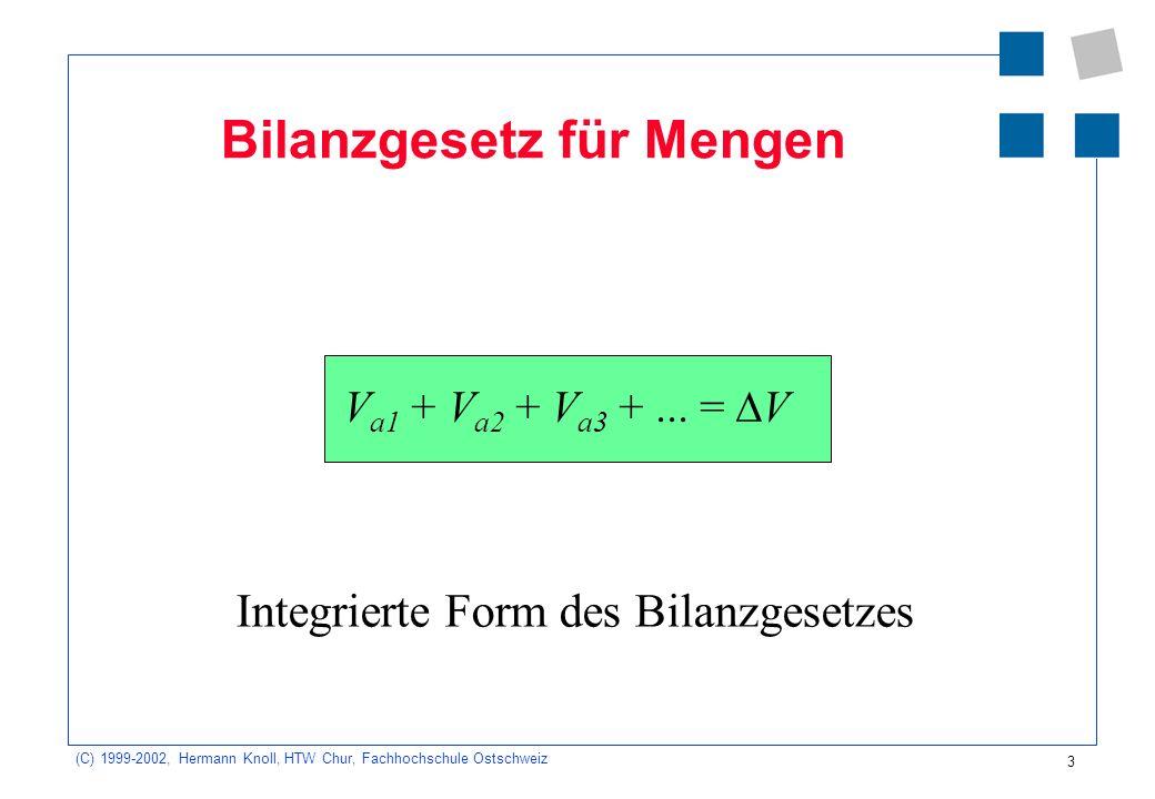 (C) 1999-2002, Hermann Knoll, HTW Chur, Fachhochschule Ostschweiz 3 Bilanzgesetz für Mengen V a1 + V a2 + V a3 +... = V Integrierte Form des Bilanzges