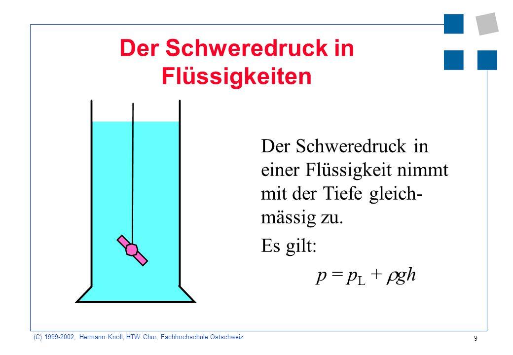 (C) 1999-2002, Hermann Knoll, HTW Chur, Fachhochschule Ostschweiz 9 Der Schweredruck in Flüssigkeiten Der Schweredruck in einer Flüssigkeit nimmt mit