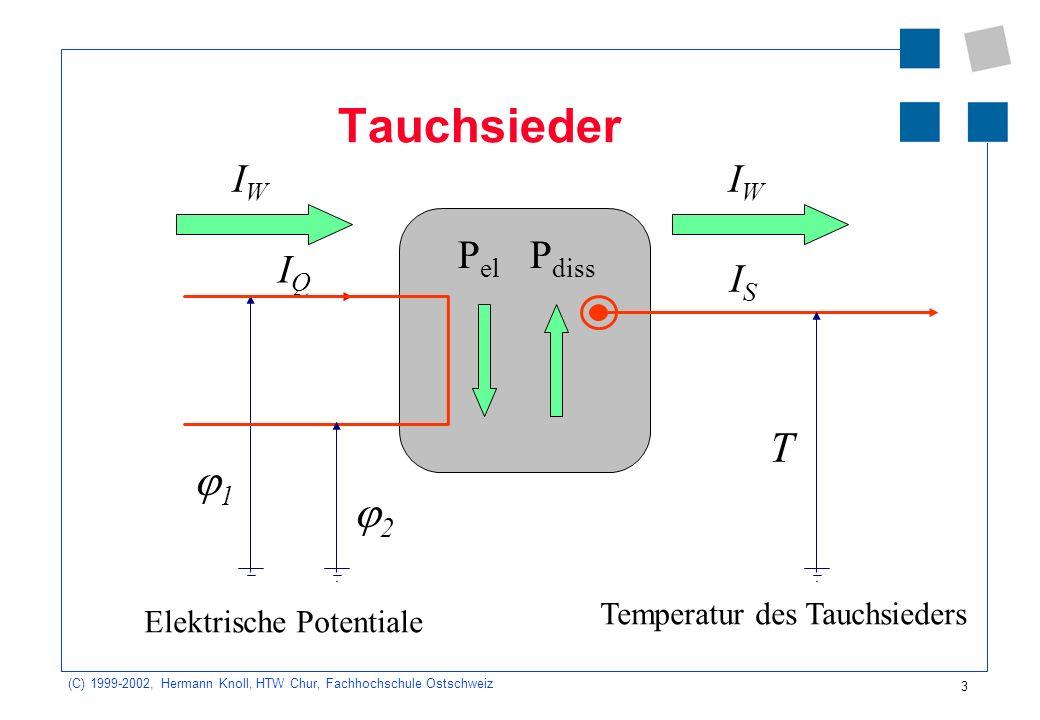 (C) 1999-2002, Hermann Knoll, HTW Chur, Fachhochschule Ostschweiz 3 Tauchsieder IQIQ 1 ISIS 2 T Elektrische Potentiale Temperatur des Tauchsieders P e