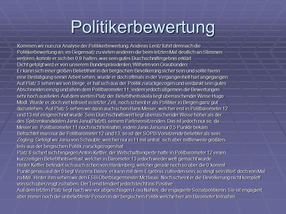 Politikerbewertung Kommen wir nun zur Analyse der Politikerbewertung.