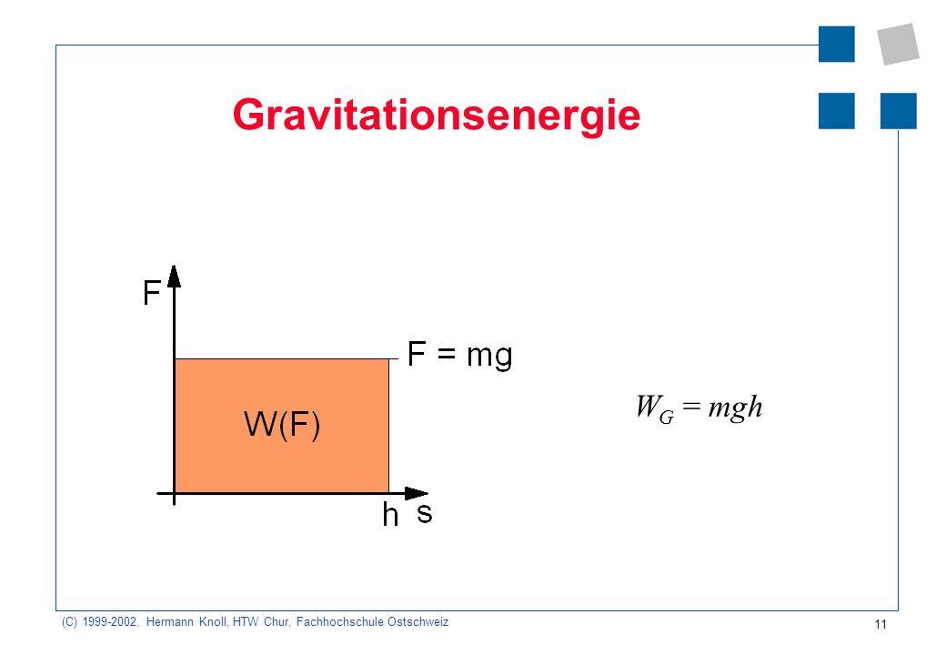 (C) 1999-2002, Hermann Knoll, HTW Chur, Fachhochschule Ostschweiz 11 Gravitationsenergie W G = mgh
