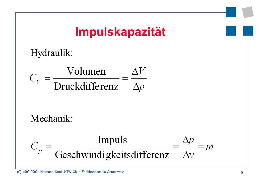 (C) 1999-2002, Hermann Knoll, HTW Chur, Fachhochschule Ostschweiz 5 Impulskapazität Hydraulik: (C) 1999-2001, Hermann Knoll, HTW Chur, Fachhochschule