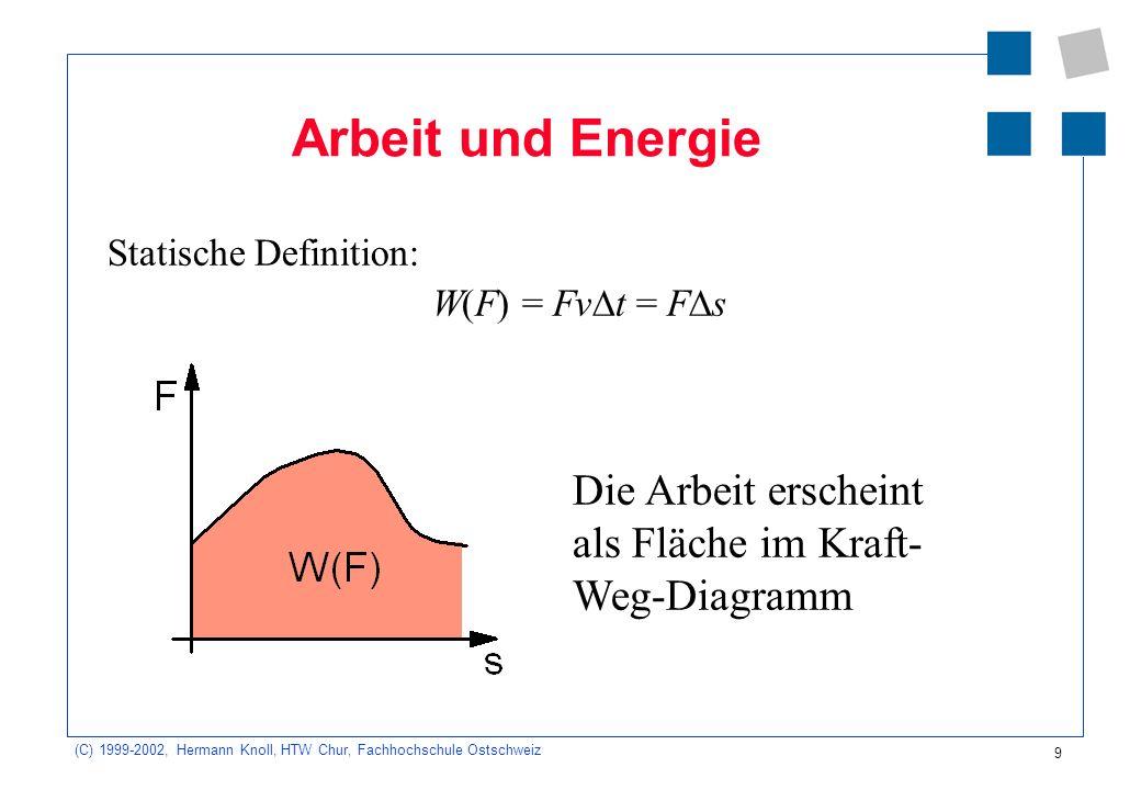 (C) 1999-2002, Hermann Knoll, HTW Chur, Fachhochschule Ostschweiz 9 Arbeit und Energie Statische Definition: W(F) = Fv t = F s Die Arbeit erscheint al