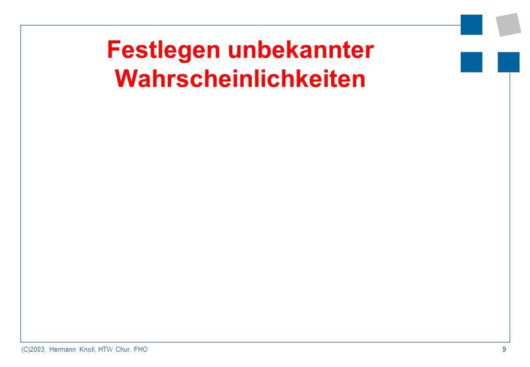 9 (C)2003, Hermann Knoll, HTW Chur, FHO Festlegen unbekannter Wahrscheinlichkeiten