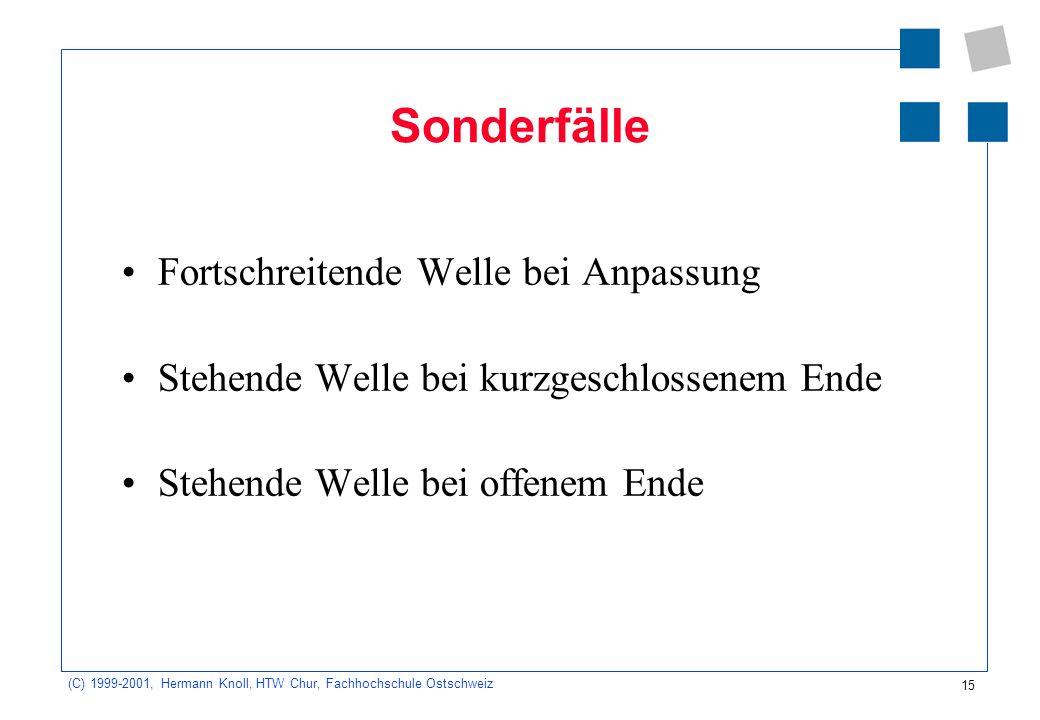 15 (C) 1999-2001, Hermann Knoll, HTW Chur, Fachhochschule Ostschweiz Sonderfälle Fortschreitende Welle bei Anpassung Stehende Welle bei kurzgeschlosse