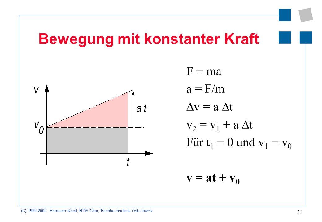 (C) 1999-2002, Hermann Knoll, HTW Chur, Fachhochschule Ostschweiz 11 Bewegung mit konstanter Kraft F = ma a = F/m v = a t v 2 = v 1 + a t Für t 1 = 0 und v 1 = v 0 v = at + v 0