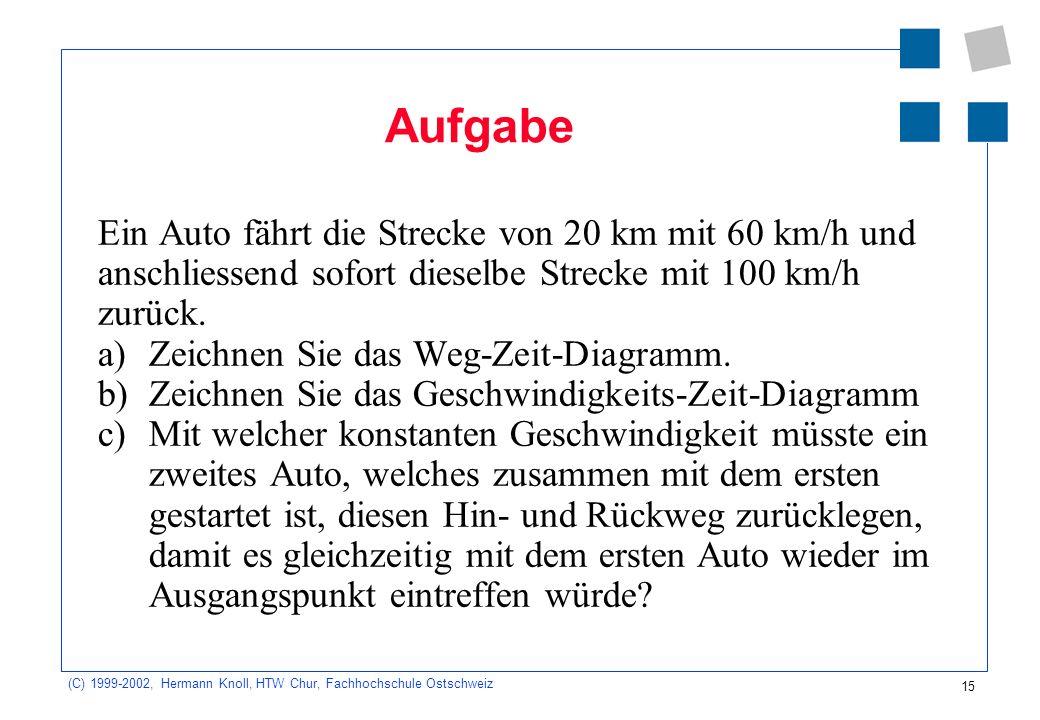 (C) 1999-2002, Hermann Knoll, HTW Chur, Fachhochschule Ostschweiz 15 Aufgabe Ein Auto fährt die Strecke von 20 km mit 60 km/h und anschliessend sofort dieselbe Strecke mit 100 km/h zurück.