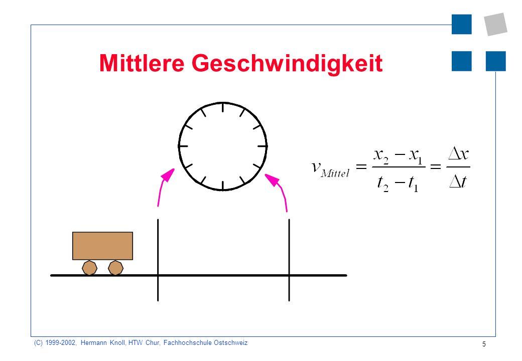(C) 1999-2002, Hermann Knoll, HTW Chur, Fachhochschule Ostschweiz 6 Momentangeschwindigkeit