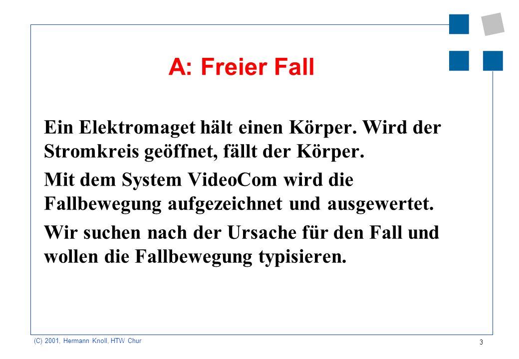 3 (C) 2001, Hermann Knoll, HTW Chur A: Freier Fall Ein Elektromaget hält einen Körper. Wird der Stromkreis geöffnet, fällt der Körper. Mit dem System