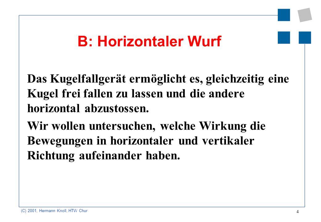 4 (C) 2001, Hermann Knoll, HTW Chur B: Horizontaler Wurf Das Kugelfallgerät ermöglicht es, gleichzeitig eine Kugel frei fallen zu lassen und die ander