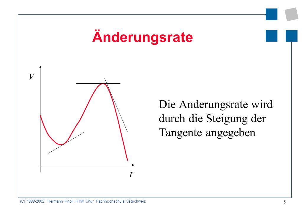 (C) 1999-2002, Hermann Knoll, HTW Chur, Fachhochschule Ostschweiz 5 Änderungsrate Die Anderungsrate wird durch die Steigung der Tangente angegeben V t