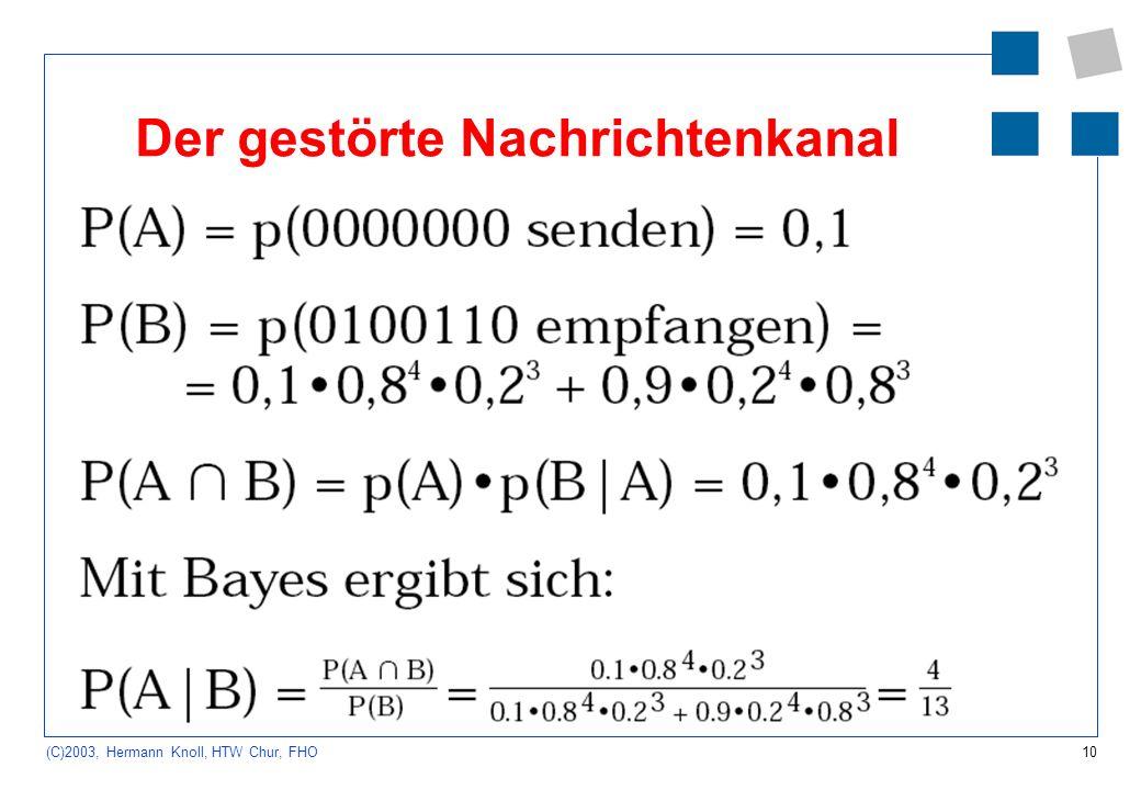10 (C)2003, Hermann Knoll, HTW Chur, FHO Der gestörte Nachrichtenkanal