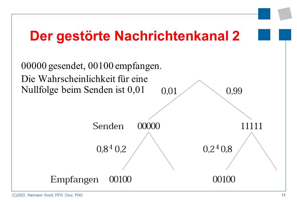 11 (C)2003, Hermann Knoll, HTW Chur, FHO Der gestörte Nachrichtenkanal 2 00000 gesendet, 00100 empfangen. Die Wahrscheinlichkeit für eine Nullfolge be