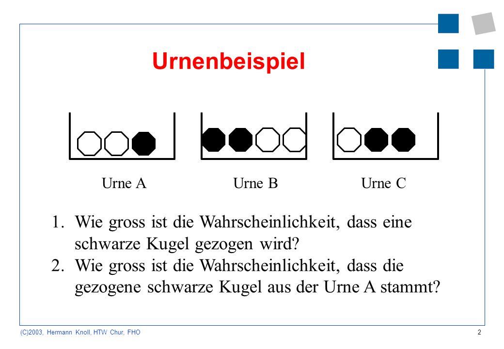 2 (C)2003, Hermann Knoll, HTW Chur, FHO Urnenbeispiel Urne BUrne CUrne A 1.Wie gross ist die Wahrscheinlichkeit, dass eine schwarze Kugel gezogen wird.