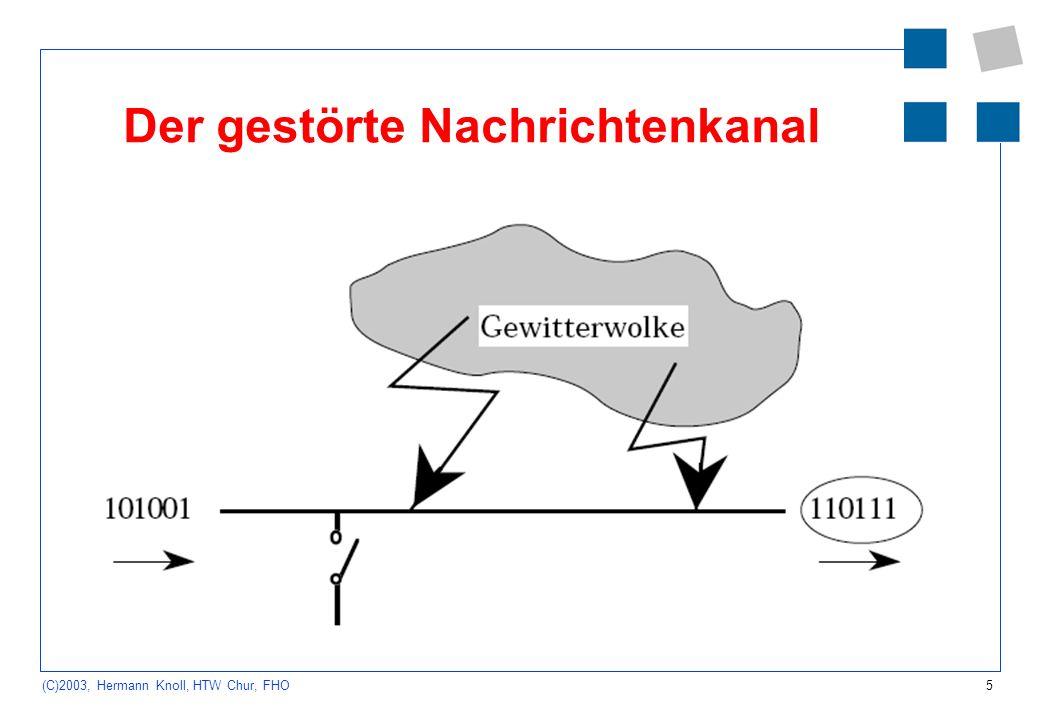 5 (C)2003, Hermann Knoll, HTW Chur, FHO Der gestörte Nachrichtenkanal