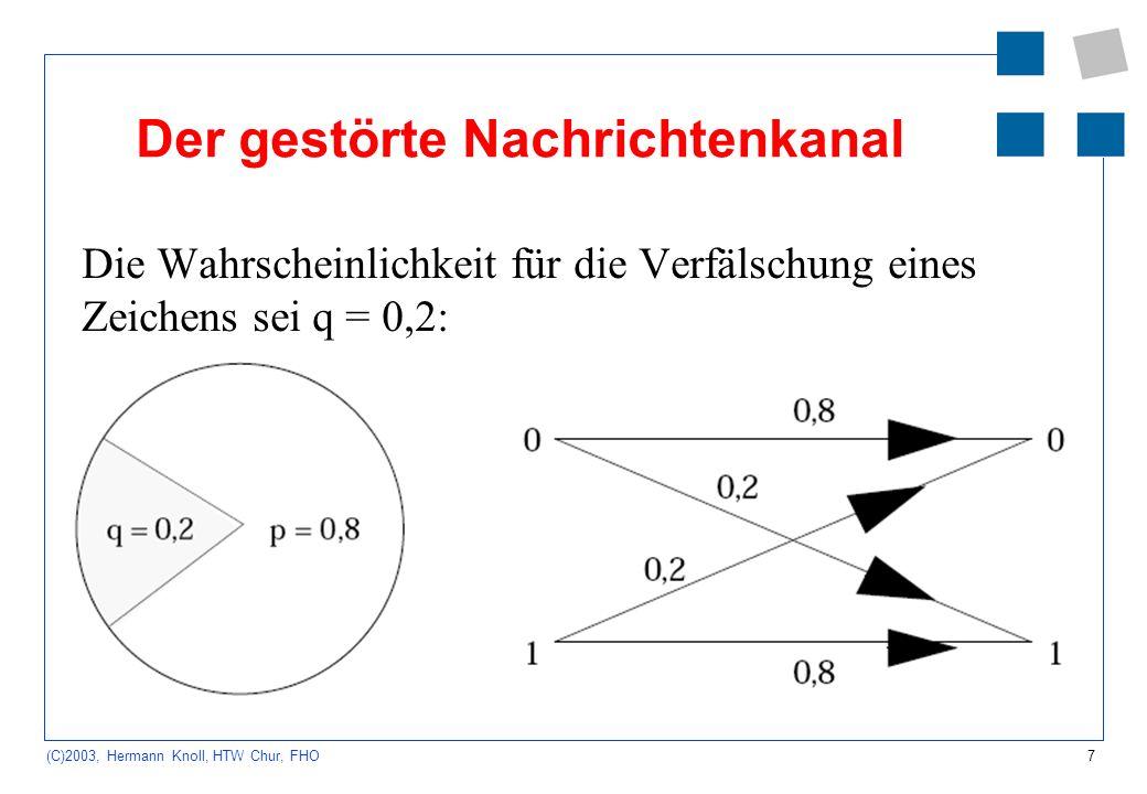 7 (C)2003, Hermann Knoll, HTW Chur, FHO Der gestörte Nachrichtenkanal Die Wahrscheinlichkeit für die Verfälschung eines Zeichens sei q = 0,2: