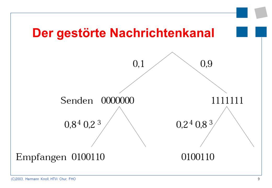 9 (C)2003, Hermann Knoll, HTW Chur, FHO Der gestörte Nachrichtenkanal