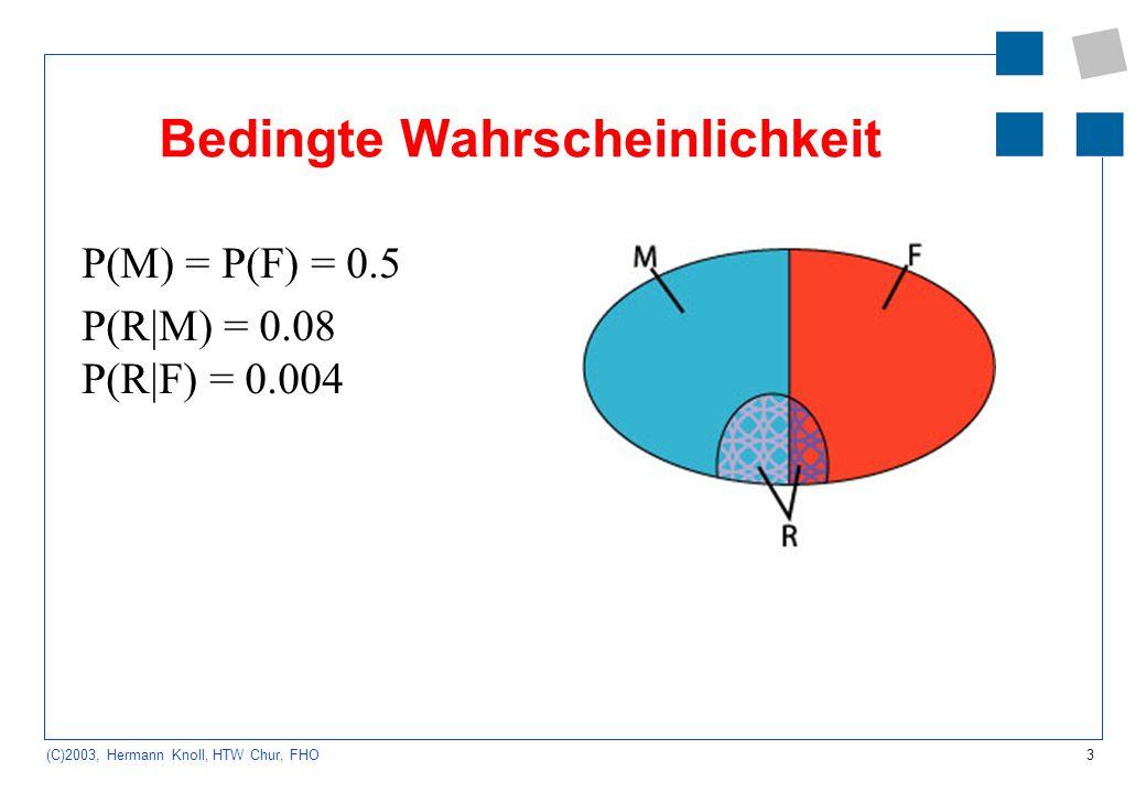 3 (C)2003, Hermann Knoll, HTW Chur, FHO Bedingte Wahrscheinlichkeit P(M) = P(F) = 0.5 P(R|M) = 0.08 P(R|F) = 0.004