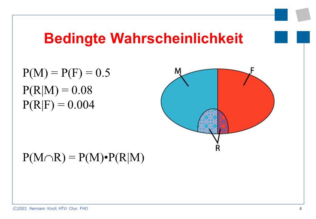 4 (C)2003, Hermann Knoll, HTW Chur, FHO Bedingte Wahrscheinlichkeit P(M) = P(F) = 0.5 P(R|M) = 0.08 P(R|F) = 0.004 P(M R) = P(M)P(R|M)