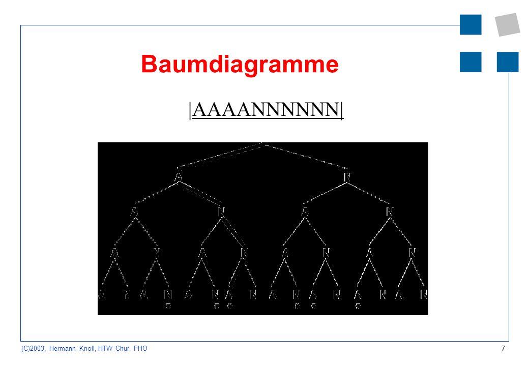 7 (C)2003, Hermann Knoll, HTW Chur, FHO Baumdiagramme |AAAANNNNNN|