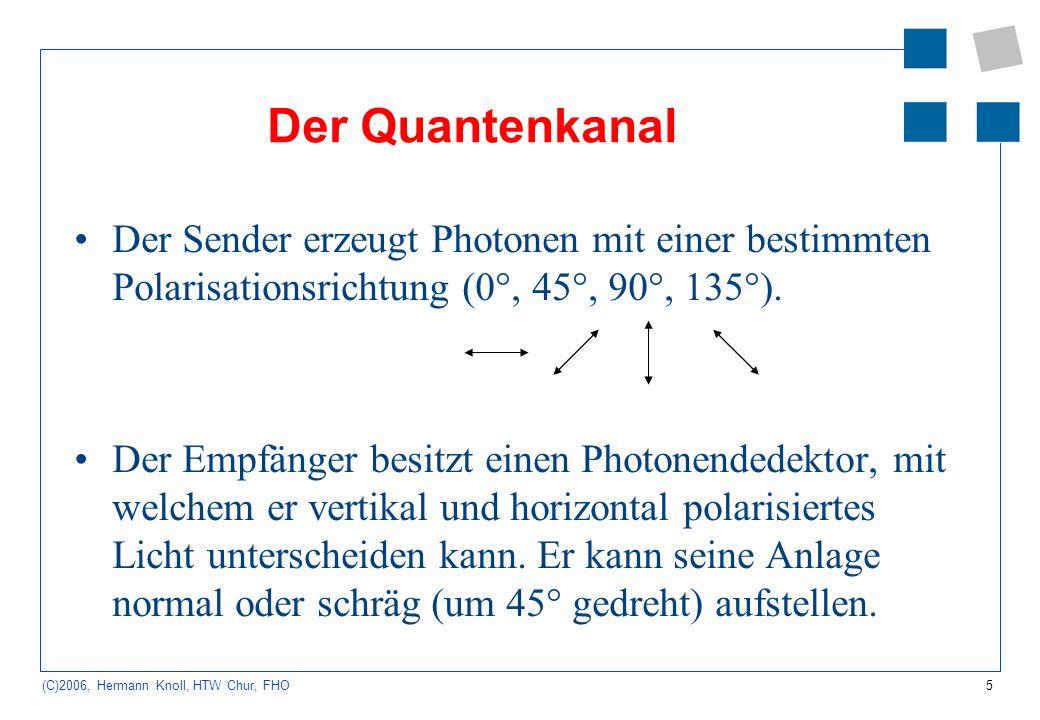 5 (C)2006, Hermann Knoll, HTW Chur, FHO Der Quantenkanal Der Sender erzeugt Photonen mit einer bestimmten Polarisationsrichtung (0°, 45°, 90°, 135°).
