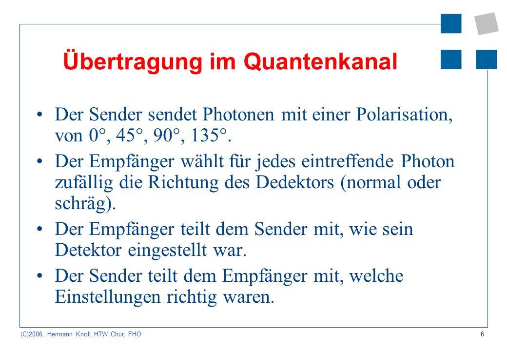 6 (C)2006, Hermann Knoll, HTW Chur, FHO Übertragung im Quantenkanal Der Sender sendet Photonen mit einer Polarisation, von 0°, 45°, 90°, 135°. Der Emp