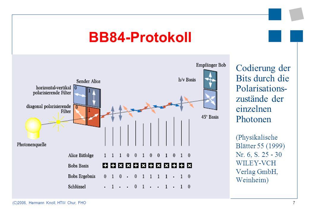 7 (C)2006, Hermann Knoll, HTW Chur, FHO BB84-Protokoll Codierung der Bits durch die Polarisations- zustände der einzelnen Photonen (Physikalische Blät