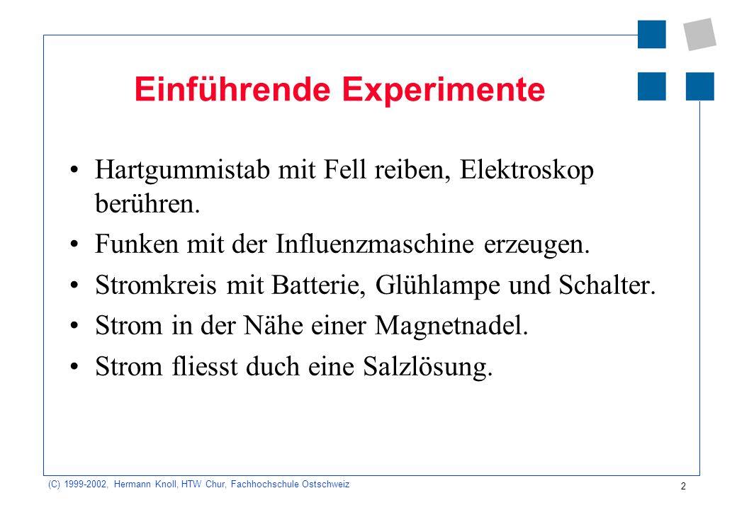 (C) 1999-2002, Hermann Knoll, HTW Chur, Fachhochschule Ostschweiz 2 Einführende Experimente Hartgummistab mit Fell reiben, Elektroskop berühren. Funke