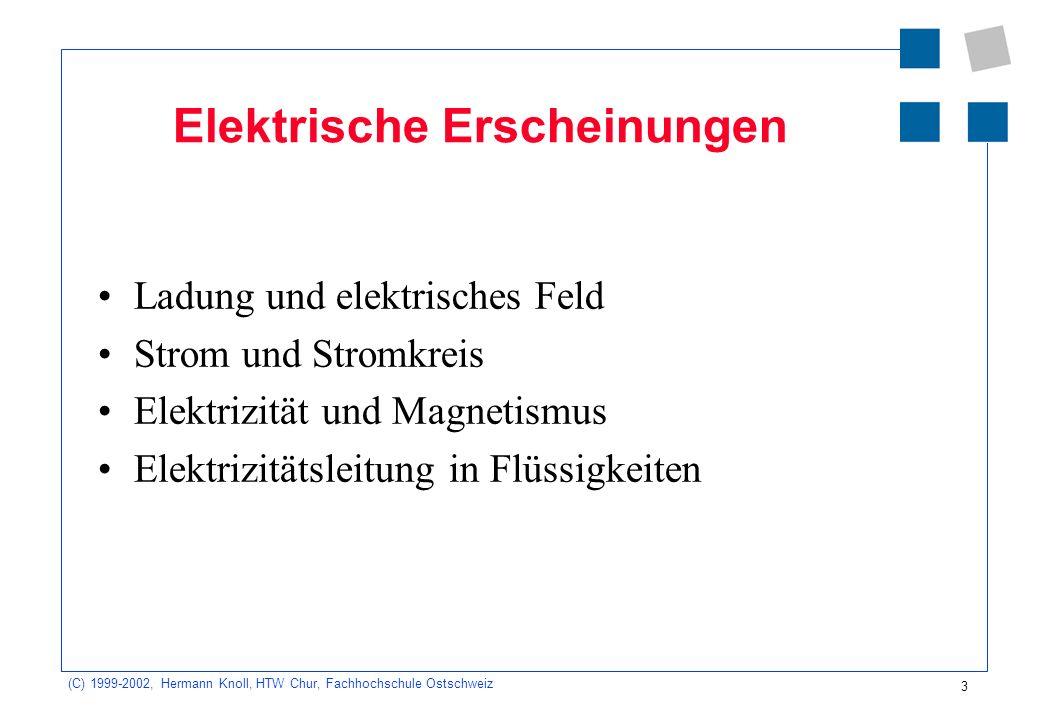 (C) 1999-2002, Hermann Knoll, HTW Chur, Fachhochschule Ostschweiz 3 Elektrische Erscheinungen Ladung und elektrisches Feld Strom und Stromkreis Elektr