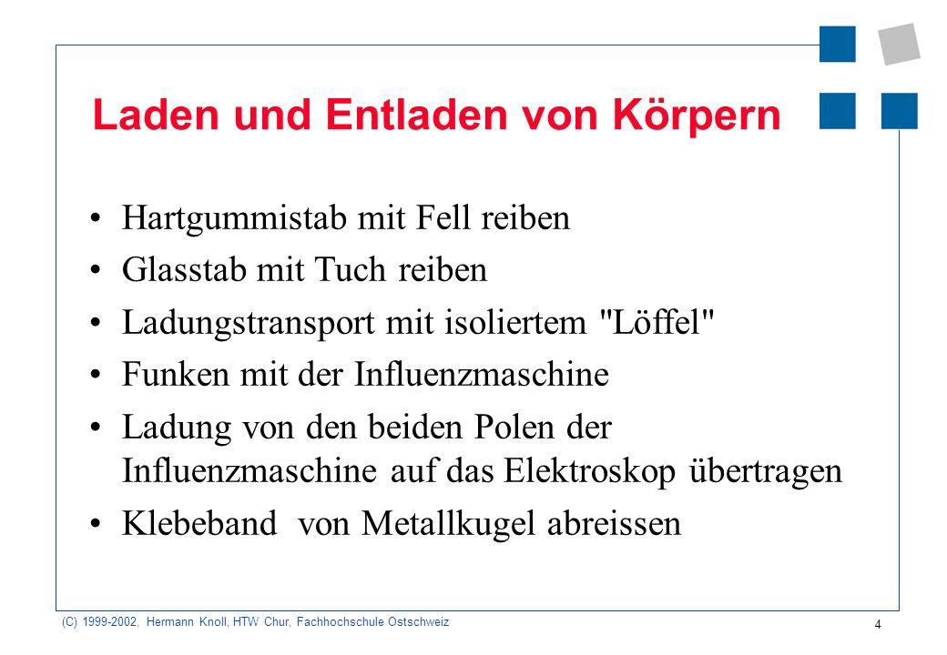 (C) 1999-2002, Hermann Knoll, HTW Chur, Fachhochschule Ostschweiz 4 Laden und Entladen von Körpern Hartgummistab mit Fell reiben Glasstab mit Tuch rei