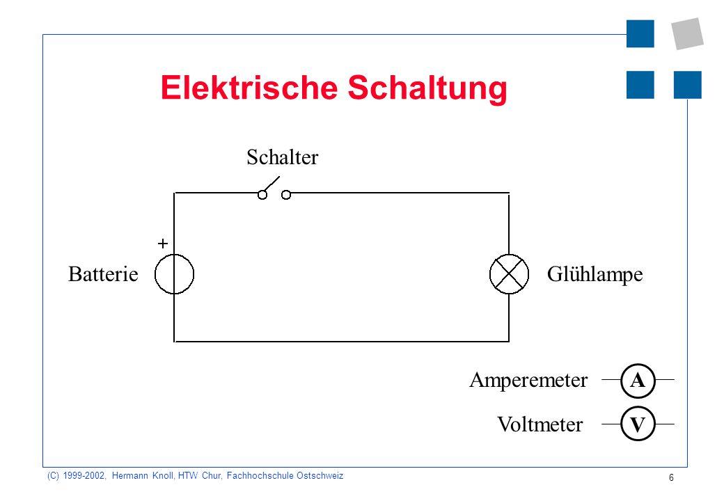 (C) 1999-2002, Hermann Knoll, HTW Chur, Fachhochschule Ostschweiz 6 Elektrische Schaltung A V Schalter BatterieGlühlampe Voltmeter Amperemeter