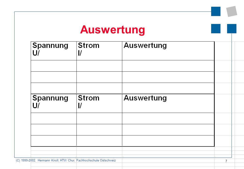 (C) 1999-2002, Hermann Knoll, HTW Chur, Fachhochschule Ostschweiz 7 Auswertung