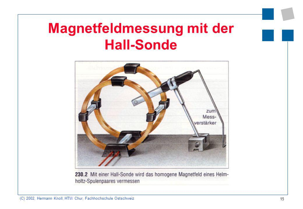 15 (C) 2002, Hermann Knoll, HTW Chur, Fachhochschule Ostschweiz Magnetfeldmessung mit der Hall-Sonde
