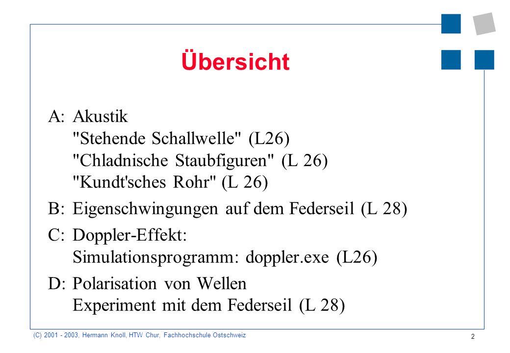 2 (C) 2001 - 2003, Hermann Knoll, HTW Chur, Fachhochschule Ostschweiz Übersicht A:Akustik Stehende Schallwelle (L26) Chladnische Staubfiguren (L 26) Kundt sches Rohr (L 26) B: Eigenschwingungen auf dem Federseil (L 28) C: Doppler-Effekt: Simulationsprogramm: doppler.exe (L26) D:Polarisation von Wellen Experiment mit dem Federseil (L 28)