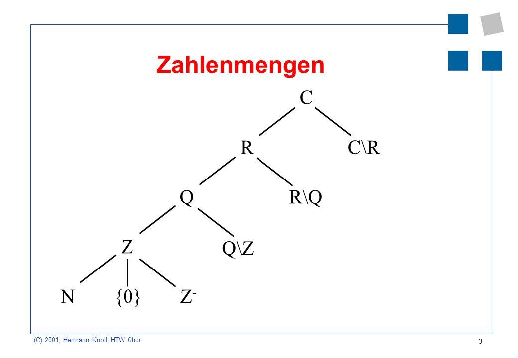 4 (C) 2001, Hermann Knoll, HTW Chur Dezimalsystem Basis 10 Beispiel: 3476 = 310 3 +410 2 +710 1 +610 0 Stellenwertsystem Einer Tausender Hunderter Zehner