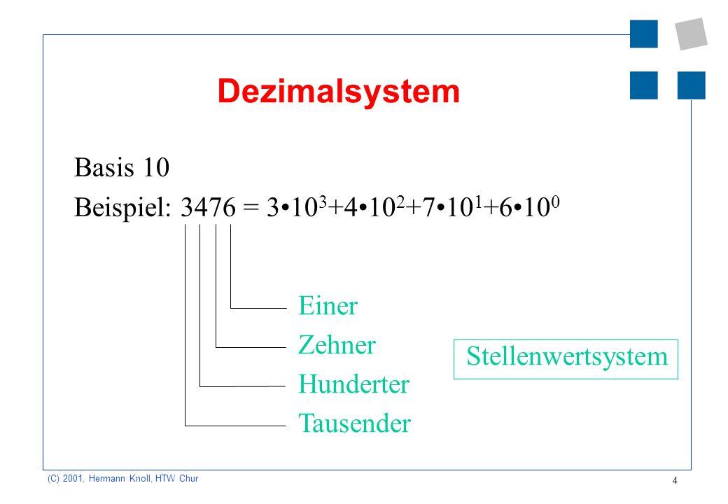 4 (C) 2001, Hermann Knoll, HTW Chur Dezimalsystem Basis 10 Beispiel: 3476 = 310 3 +410 2 +710 1 +610 0 Stellenwertsystem Einer Tausender Hunderter Zeh