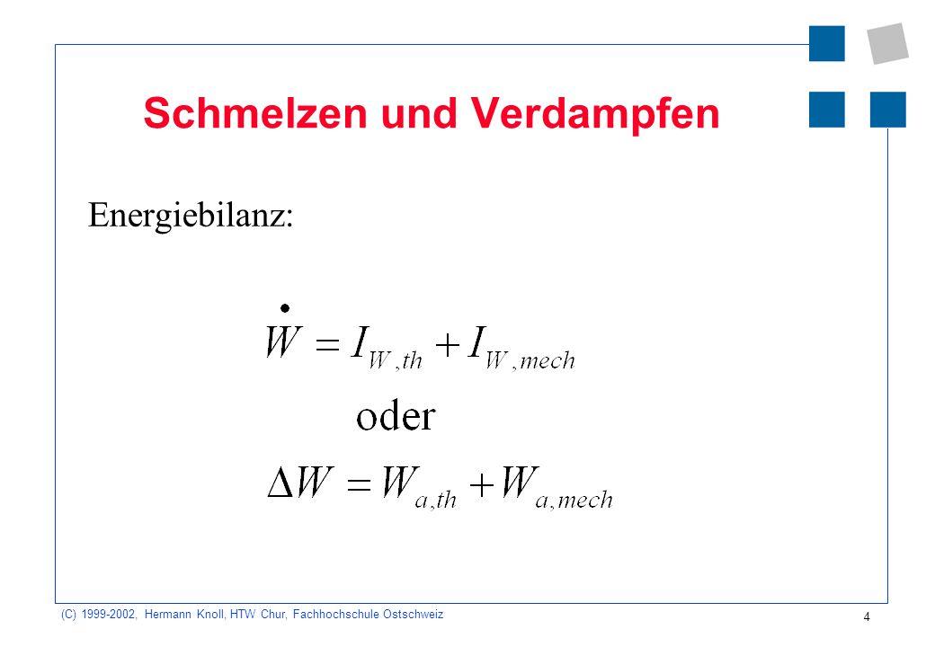 (C) 1999-2002, Hermann Knoll, HTW Chur, Fachhochschule Ostschweiz 4 Schmelzen und Verdampfen Energiebilanz: