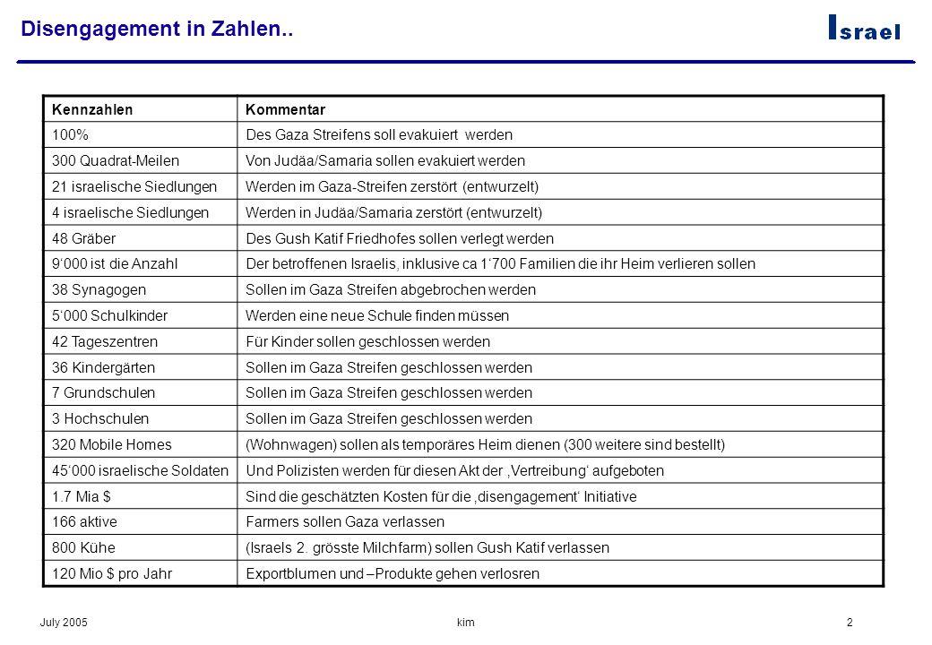 July 2005kim3 Disengagement in Zahlen..