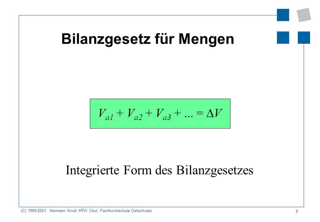 3 (C) 1999-2001, Hermann Knoll, HTW Chur, Fachhochschule Ostschweiz Bilanzgesetz für Mengen V a1 + V a2 + V a3 +... = V Integrierte Form des Bilanzges